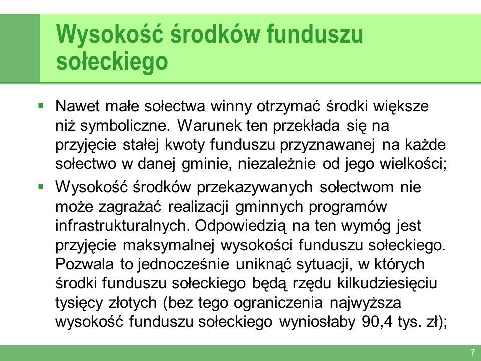 Wysokość środków funduszu sołeckiego