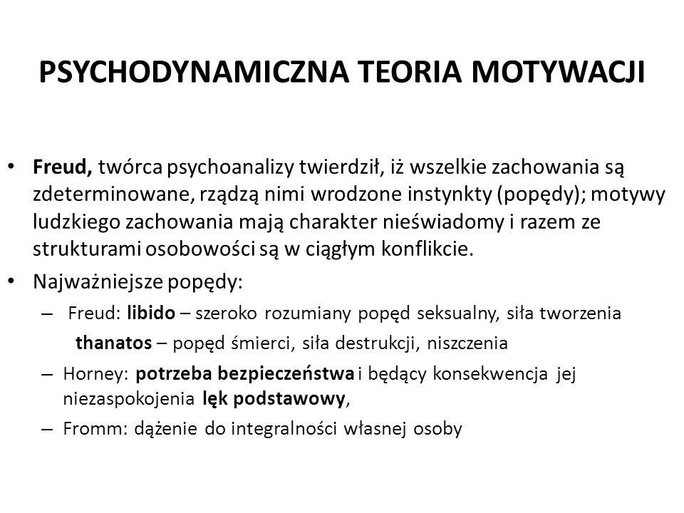 PSYCHODYNAMICZNA TEORIA MOTYWACJI