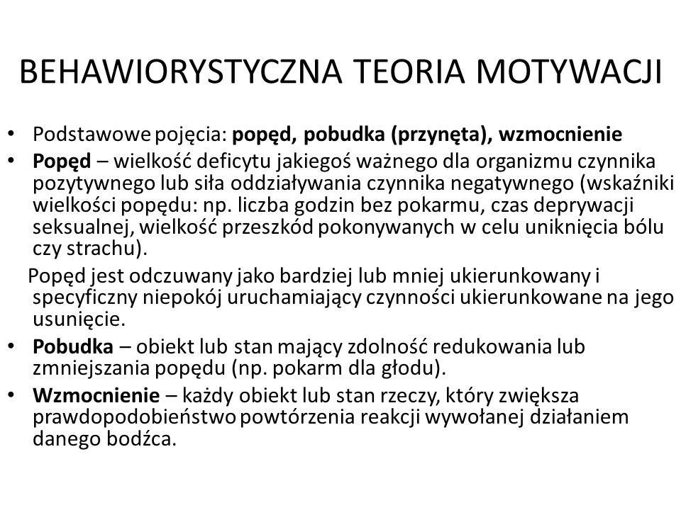 BEHAWIORYSTYCZNA TEORIA MOTYWACJI