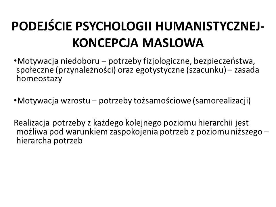 PODEJŚCIE PSYCHOLOGII HUMANISTYCZNEJ- KONCEPCJA MASLOWA