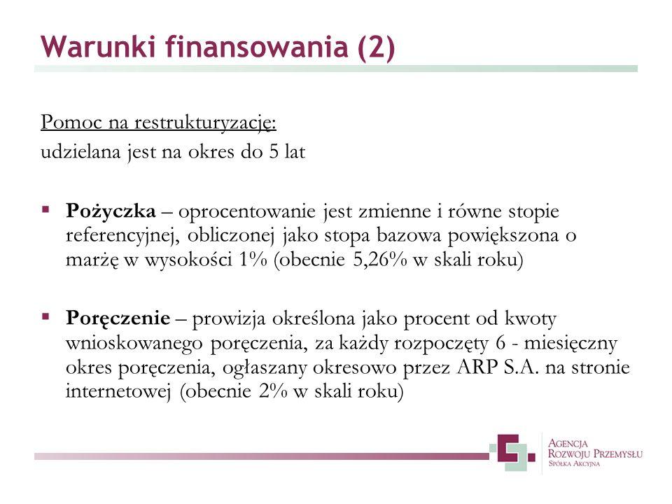 Warunki finansowania (2)