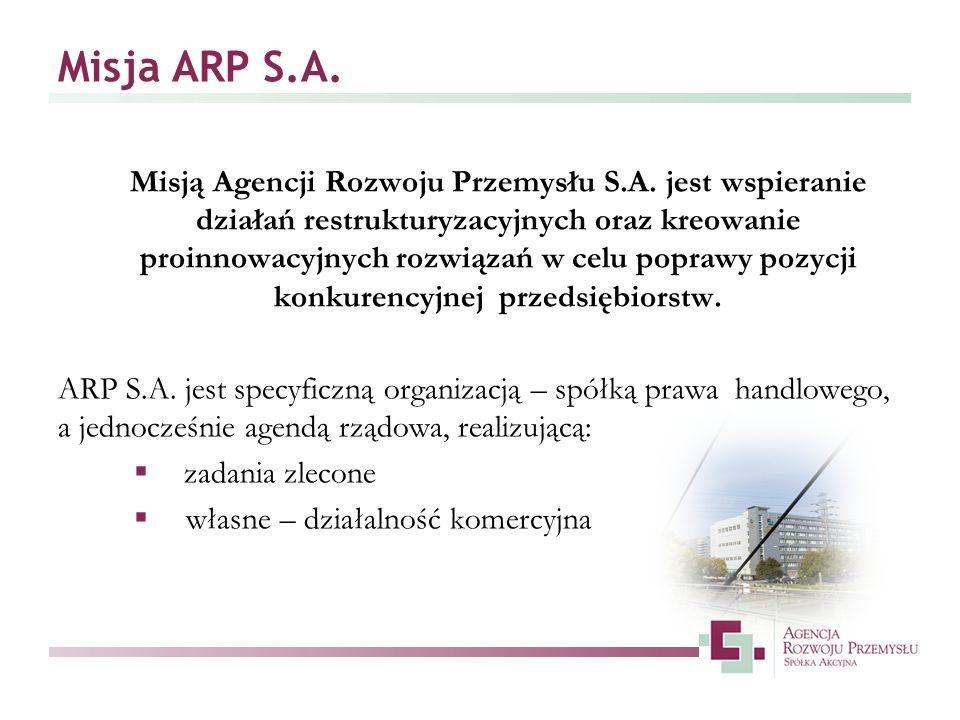 Misja ARP S.A.