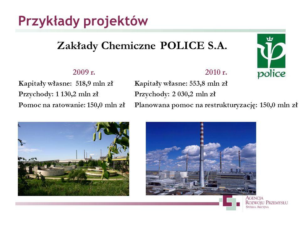 Zakłady Chemiczne POLICE S.A.