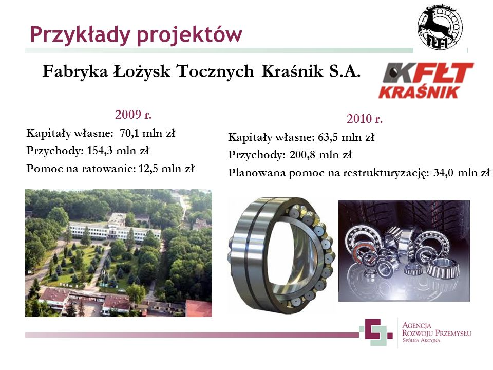 Fabryka Łożysk Tocznych Kraśnik S.A.