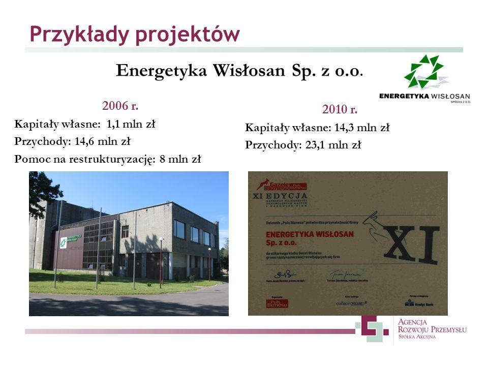 Energetyka Wisłosan Sp. z o.o.