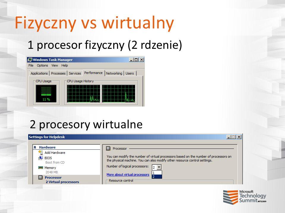 Fizyczny vs wirtualny 1 procesor fizyczny (2 rdzenie)