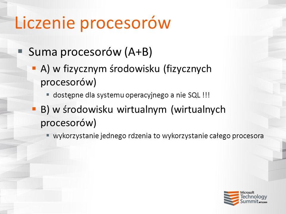 Liczenie procesorów Suma procesorów (A+B)