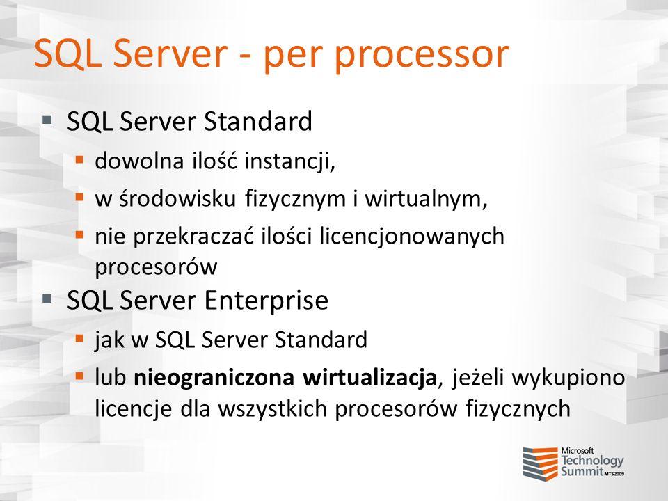 SQL Server - per processor