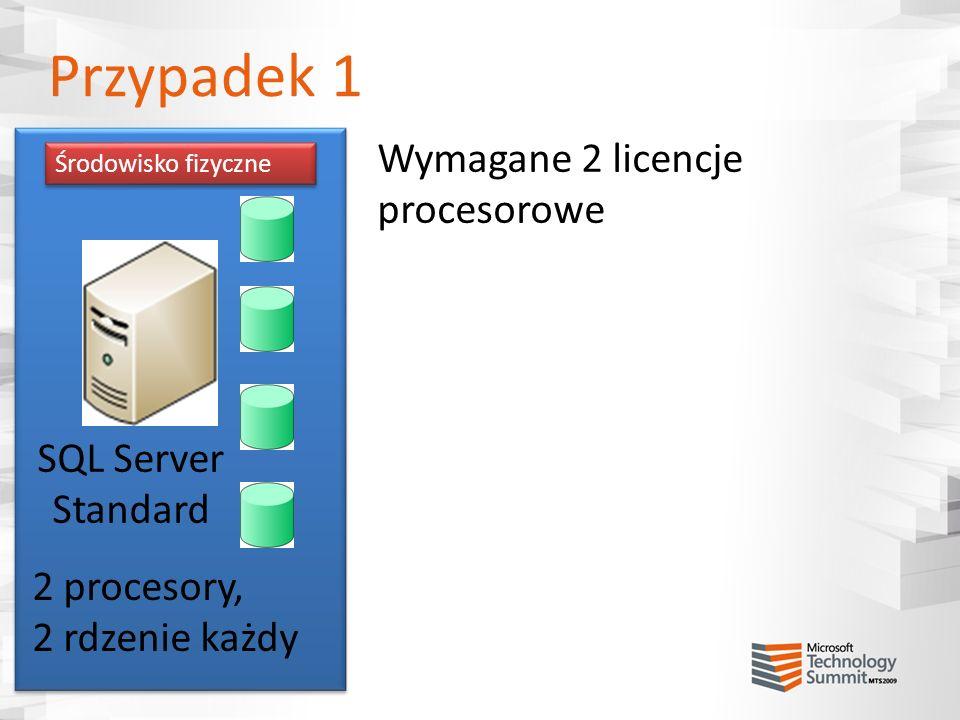Przypadek 1 Wymagane 2 licencje procesorowe SQL Server Standard