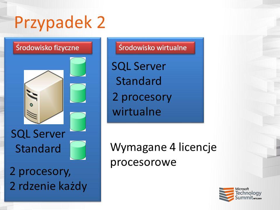 Przypadek 2 SQL Server Standard 2 procesory wirtualne