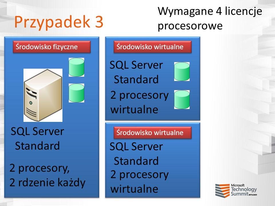 Przypadek 3 Wymagane 4 licencje procesorowe SQL Server Standard
