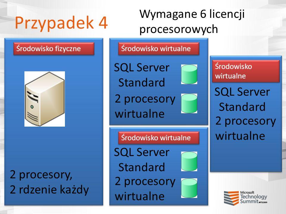 Przypadek 4 Wymagane 6 licencji procesorowych SQL Server Standard