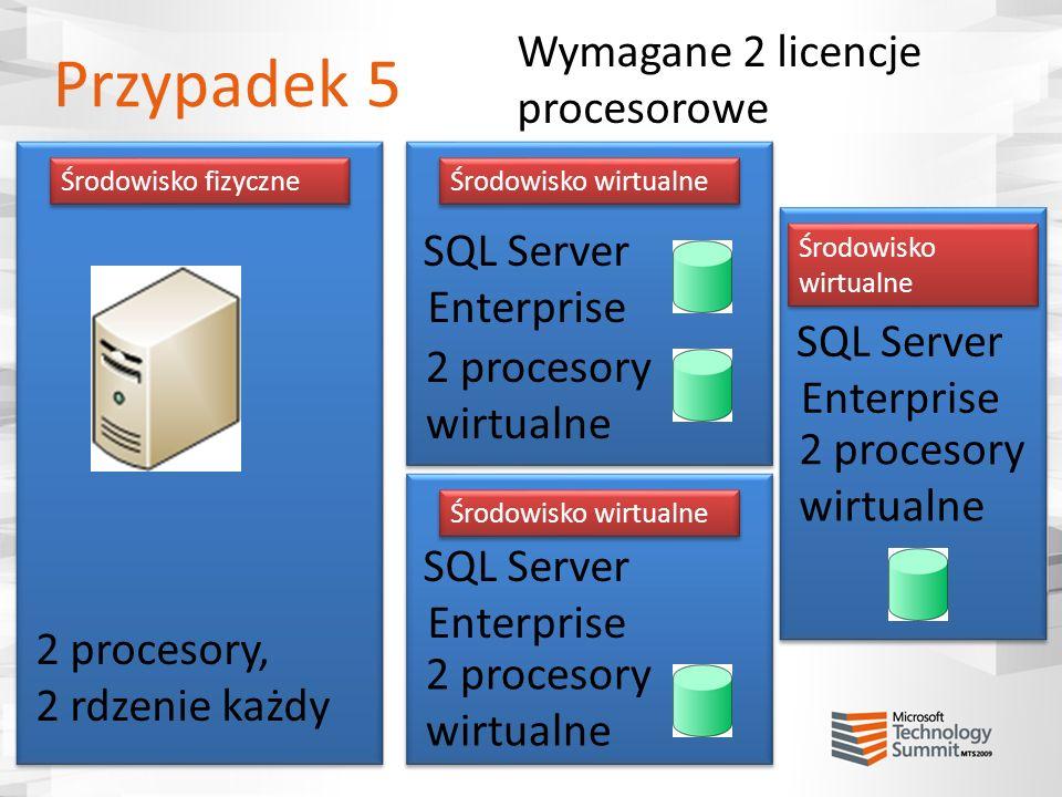 Przypadek 5 Wymagane 2 licencje procesorowe SQL Server Enterprise