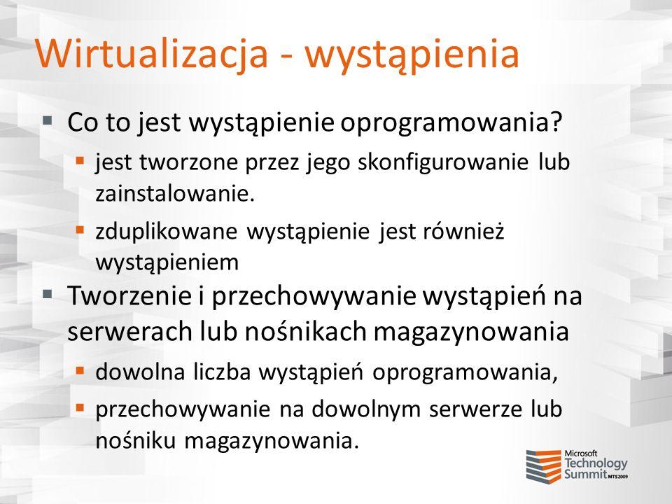 Wirtualizacja - wystąpienia