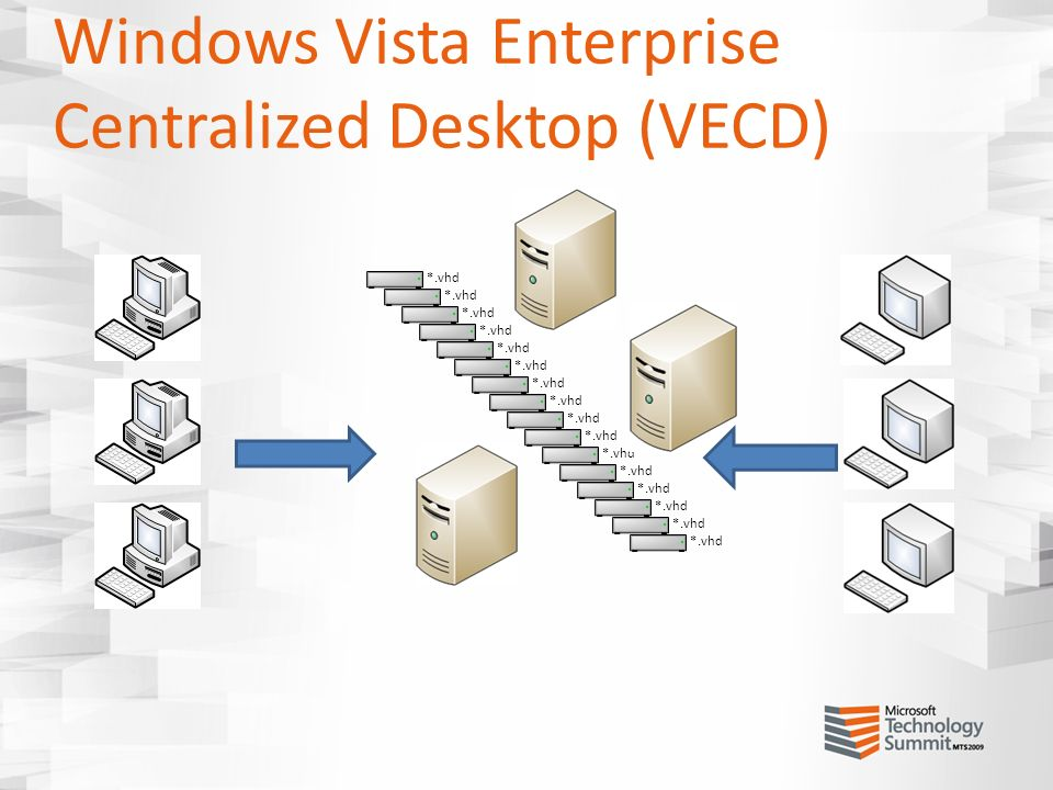 Windows Vista Enterprise Centralized Desktop (VECD)