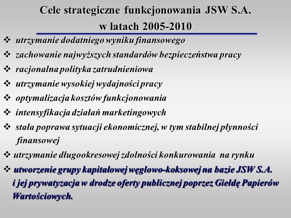 Cele strategiczne funkcjonowania JSW S.A.