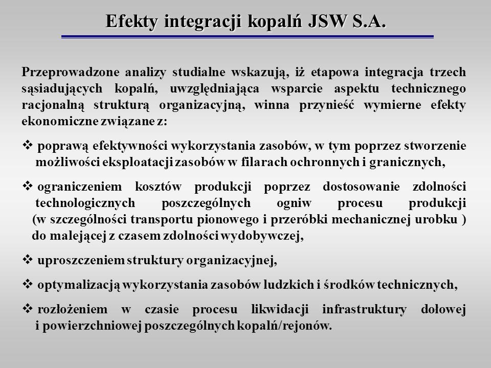 Efekty integracji kopalń JSW S.A.