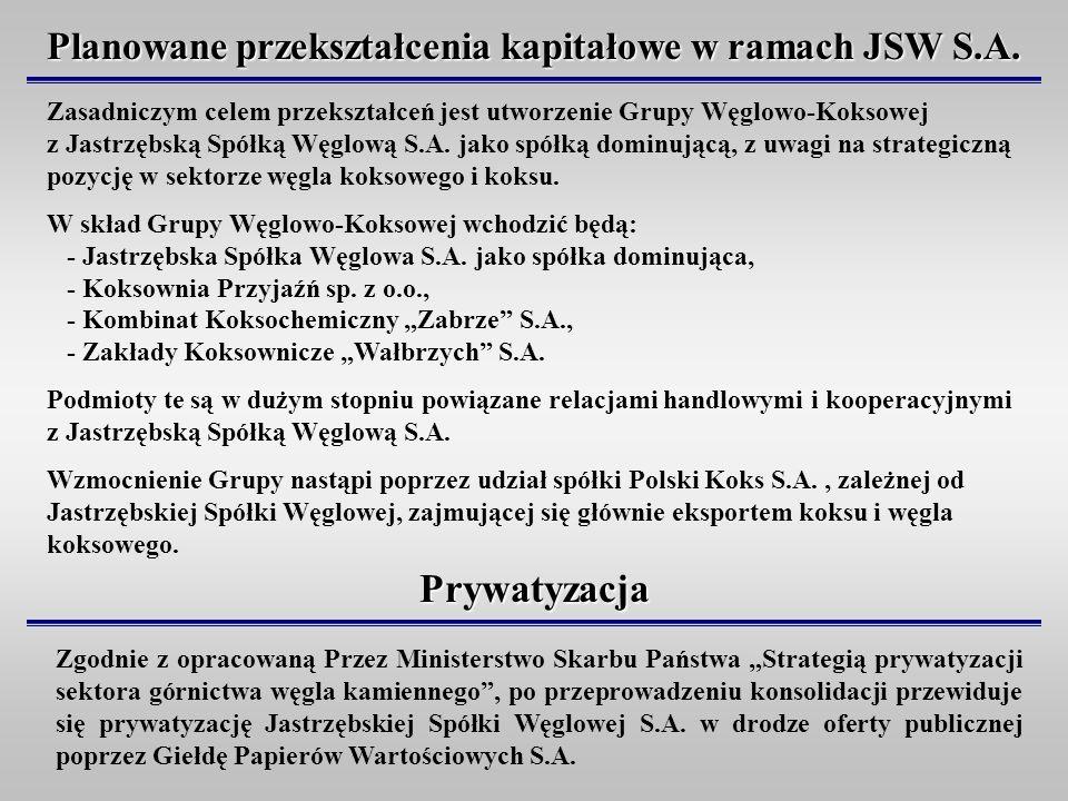 Planowane przekształcenia kapitałowe w ramach JSW S.A.