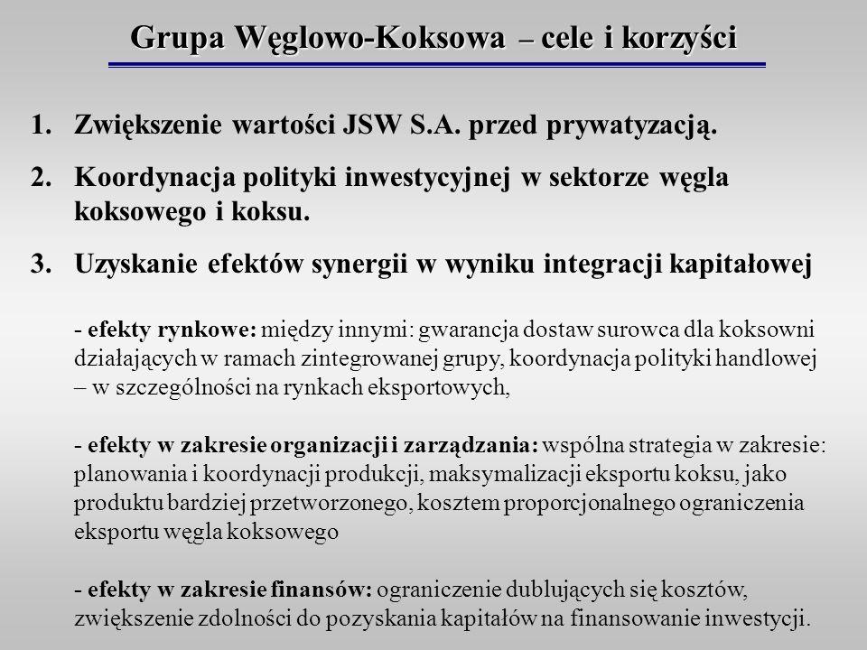 Grupa Węglowo-Koksowa – cele i korzyści
