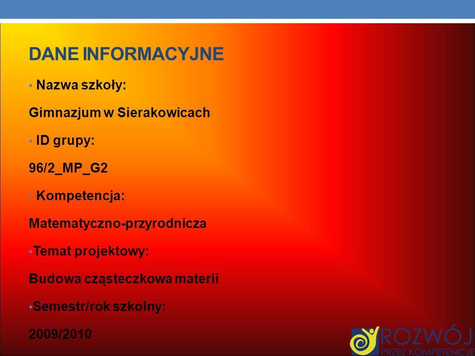 Dane INFORMACYJNE Nazwa szkoły: Gimnazjum w Sierakowicach ID grupy: