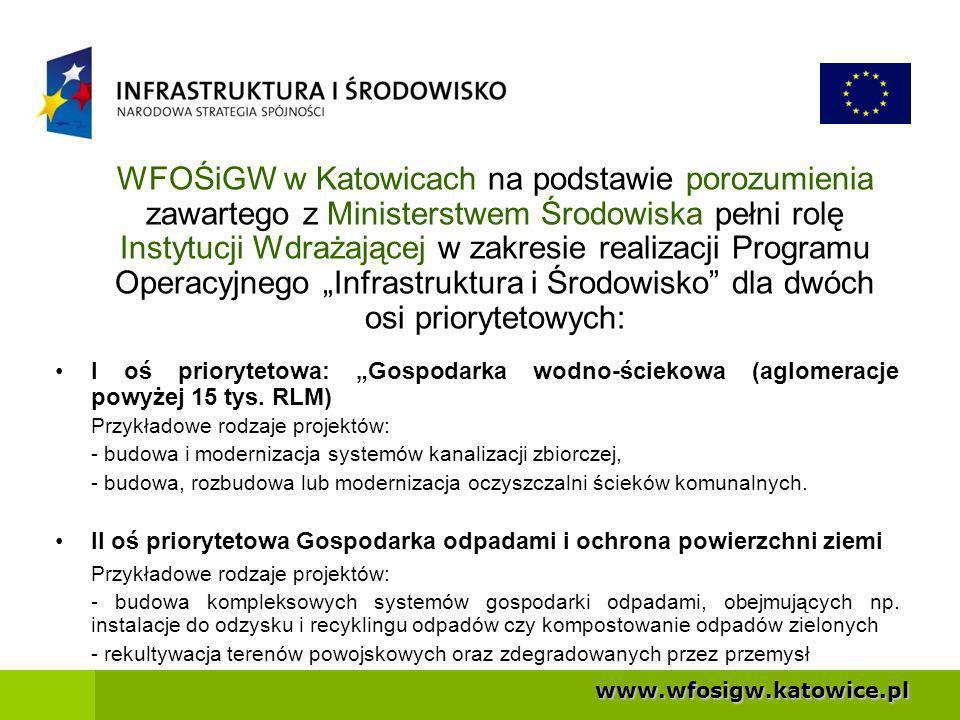 """WFOŚiGW w Katowicach na podstawie porozumienia zawartego z Ministerstwem Środowiska pełni rolę Instytucji Wdrażającej w zakresie realizacji Programu Operacyjnego """"Infrastruktura i Środowisko dla dwóch osi priorytetowych:"""