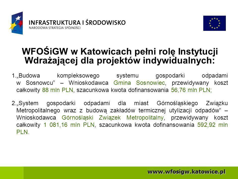 WFOŚiGW w Katowicach pełni rolę Instytucji Wdrażającej dla projektów indywidualnych: