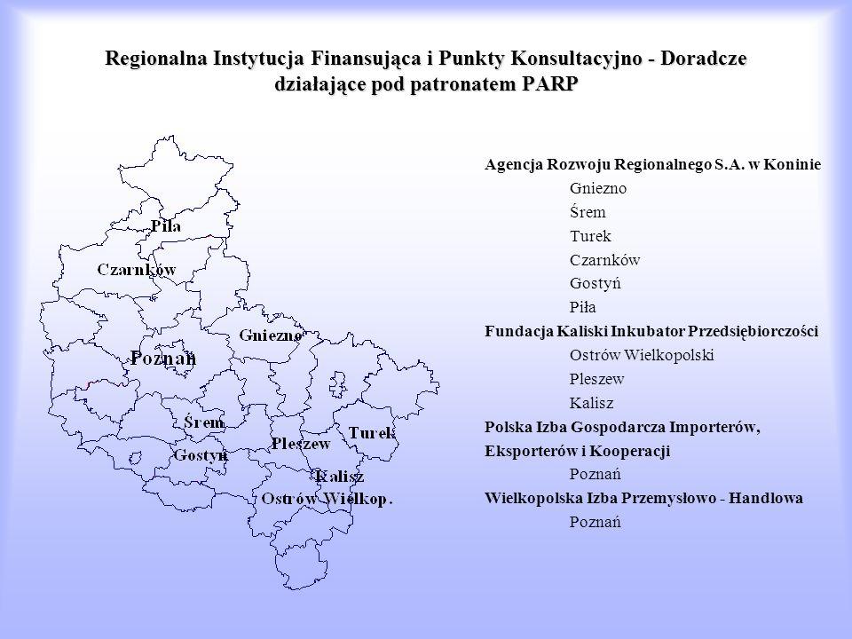Regionalna Instytucja Finansująca i Punkty Konsultacyjno - Doradcze działające pod patronatem PARP