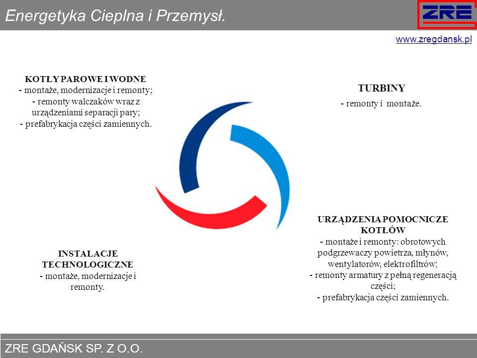 Energetyka Cieplna i Przemysł.