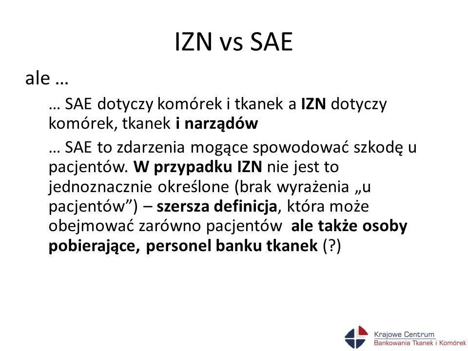 IZN vs SAE ale … … SAE dotyczy komórek i tkanek a IZN dotyczy komórek, tkanek i narządów.