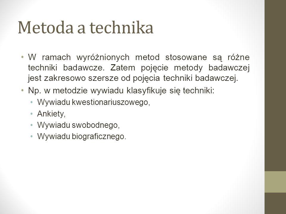 Metoda a technika