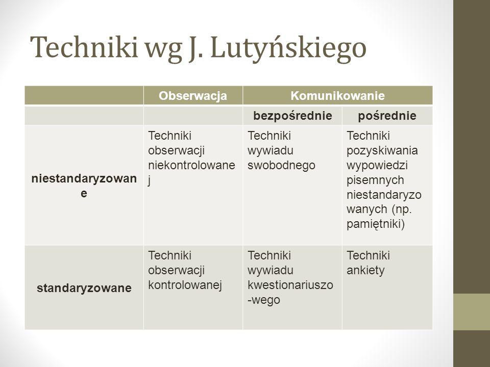 Techniki wg J. Lutyńskiego