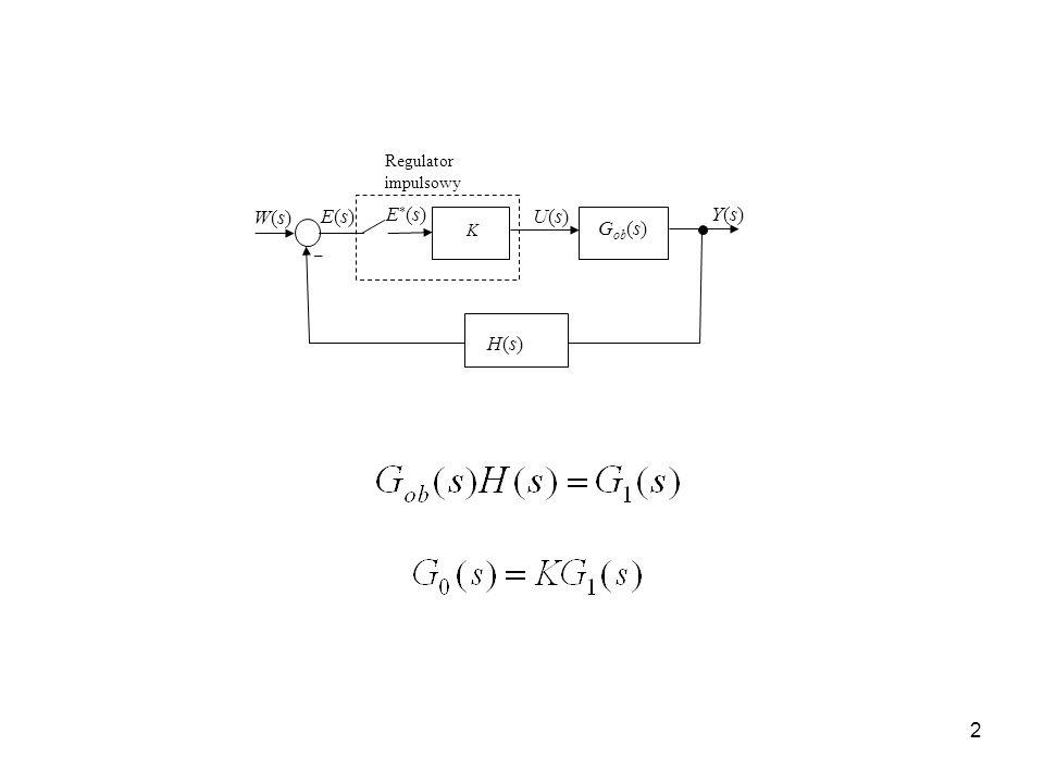 Regulator impulsowy W(s) E(s) E(s) U(s) Y(s) K Gob(s) – H(s)