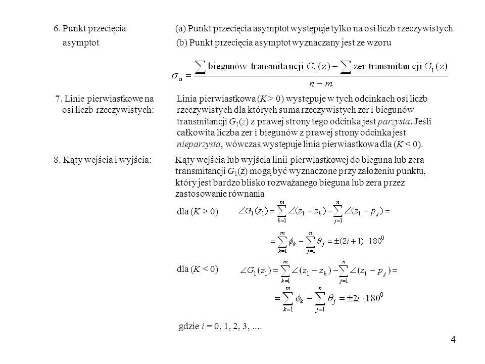 6. Punkt przecięcia (a) Punkt przecięcia asymptot występuje tylko na osi liczb rzeczywistych