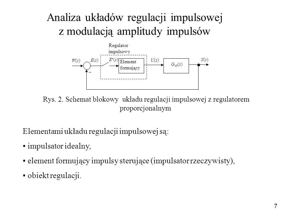 Analiza układów regulacji impulsowej z modulacją amplitudy impulsów