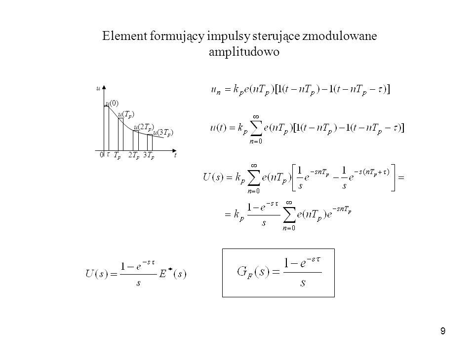 Element formujący impulsy sterujące zmodulowane