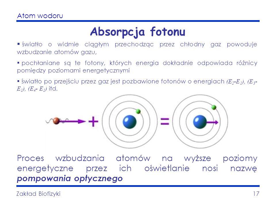 Absorpcja fotonu światło o widmie ciągłym przechodząc przez chłodny gaz powoduje wzbudzanie atomów gazu,