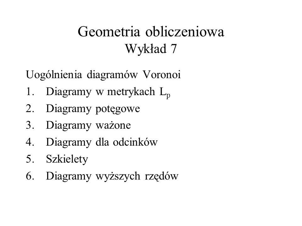 Geometria obliczeniowa Wykład 7