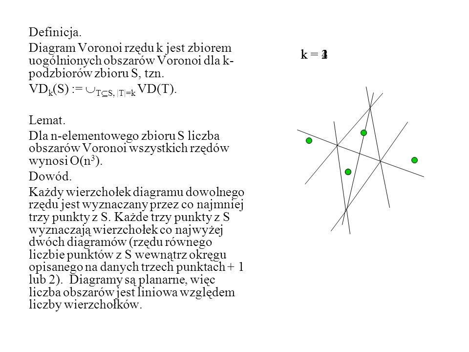 Definicja. Diagram Voronoi rzędu k jest zbiorem uogólnionych obszarów Voronoi dla k-podzbiorów zbioru S, tzn.