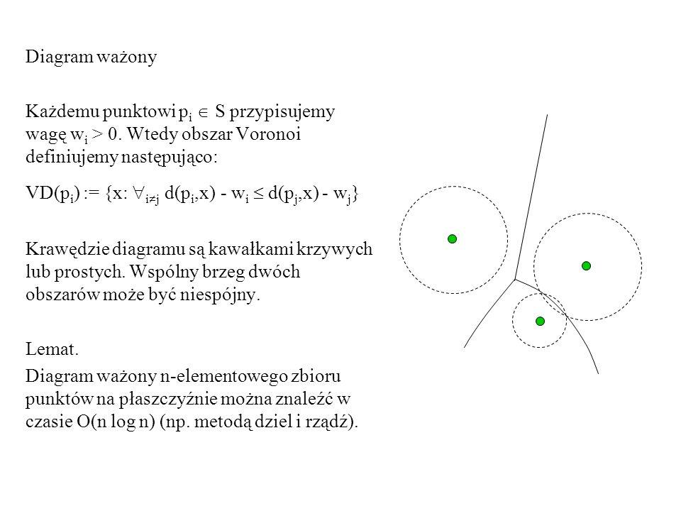 Diagram ważony Każdemu punktowi pi  S przypisujemy wagę wi > 0. Wtedy obszar Voronoi definiujemy następująco: