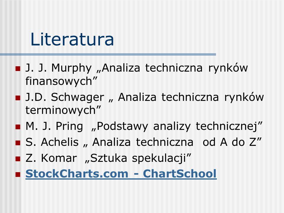 """Literatura J. J. Murphy """"Analiza techniczna rynków finansowych"""