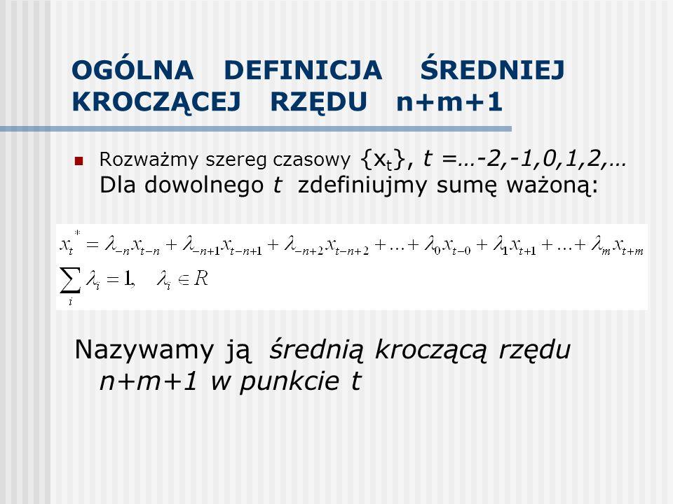 OGÓLNA DEFINICJA ŚREDNIEJ KROCZĄCEJ RZĘDU n+m+1