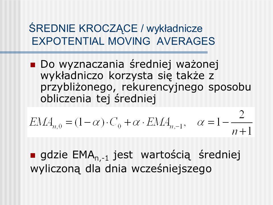 ŚREDNIE KROCZĄCE / wykładnicze EXPOTENTIAL MOVING AVERAGES