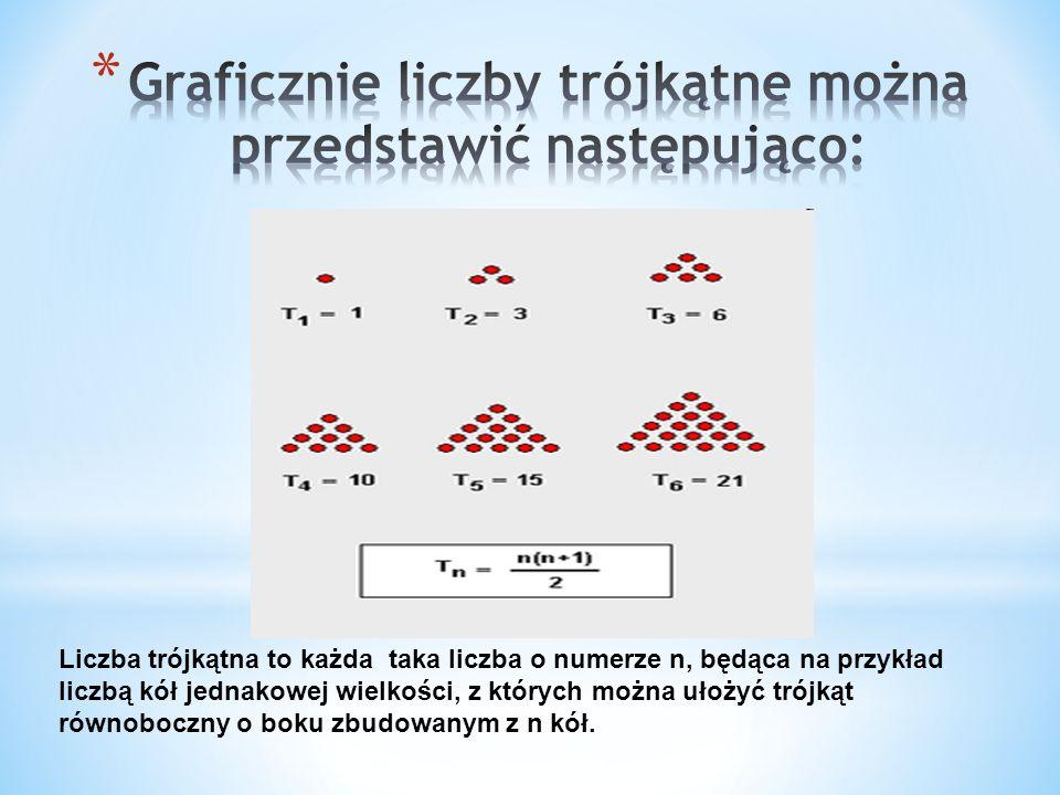 Graficznie liczby trójkątne można przedstawić następująco:
