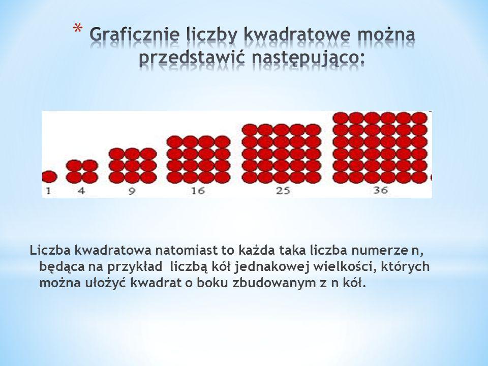 Graficznie liczby kwadratowe można przedstawić następująco: