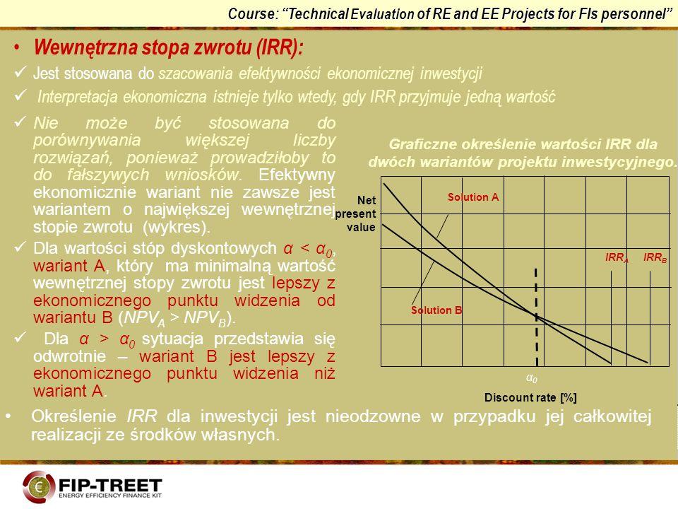 Wewnętrzna stopa zwrotu (IRR):