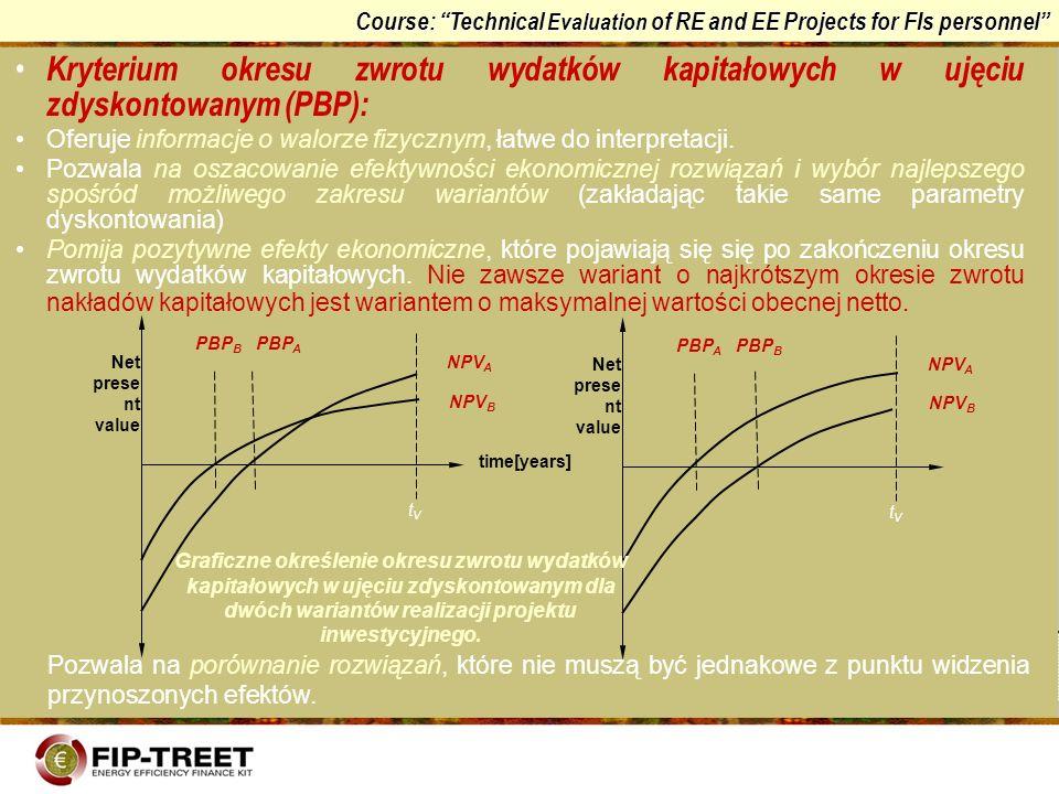 Kryterium okresu zwrotu wydatków kapitałowych w ujęciu zdyskontowanym (PBP):