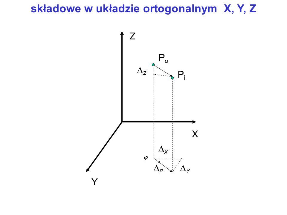 składowe w układzie ortogonalnym X, Y, Z