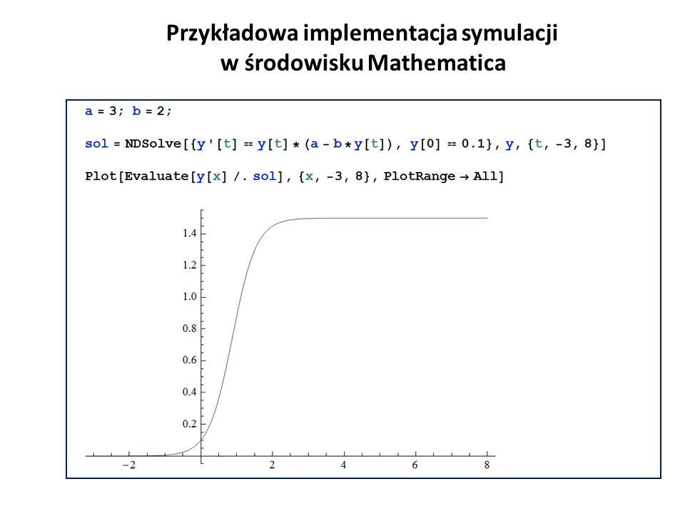 w środowisku Mathematica
