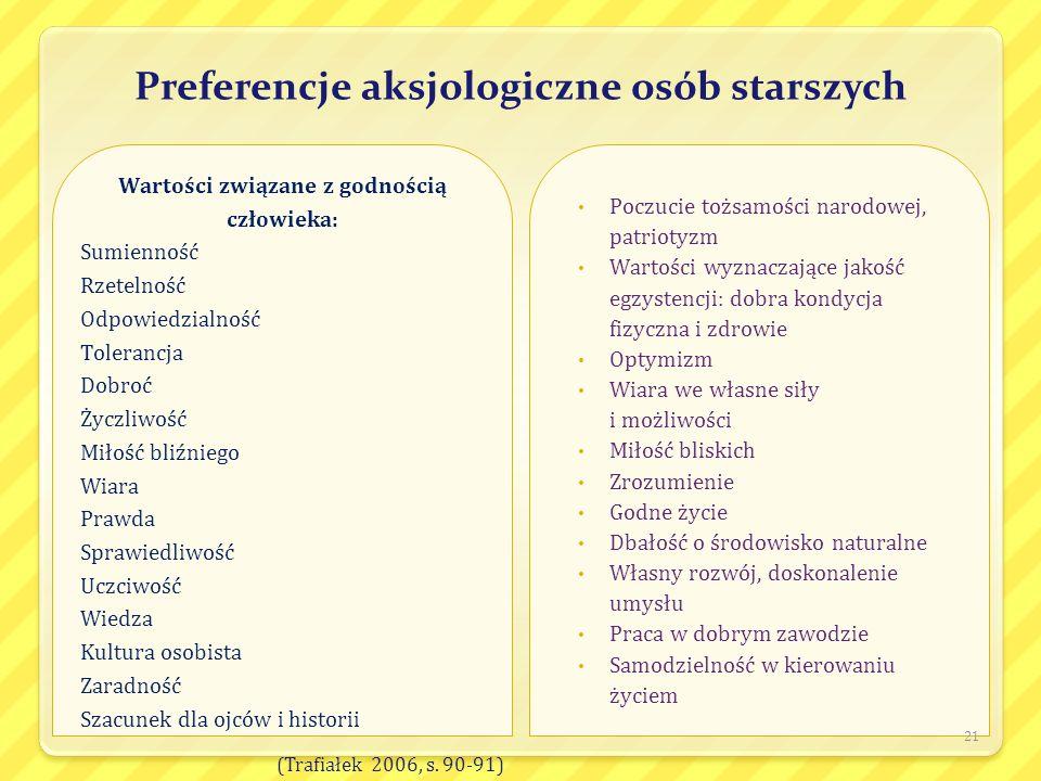 Preferencje aksjologiczne osób starszych