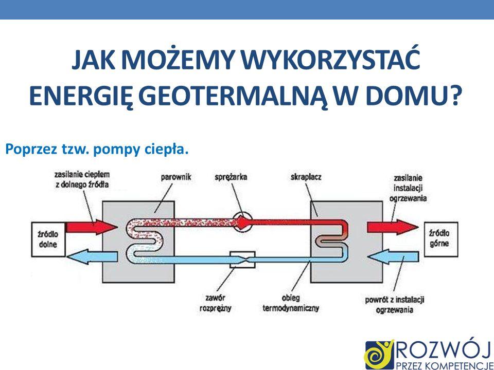 Jak możemy wykorzystać energię geotermalną w domu